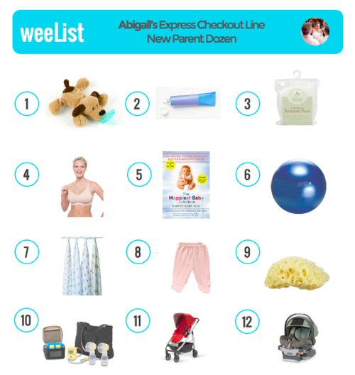 03dfeae01939 What are your top 12 must-haves for new parents  - weeSpring