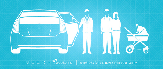 Free Uber Rides For Newborns In Nyc Weespring Com